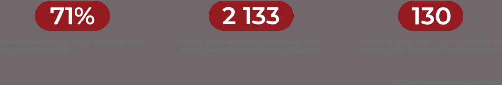 chiffres legionelle-ex'im